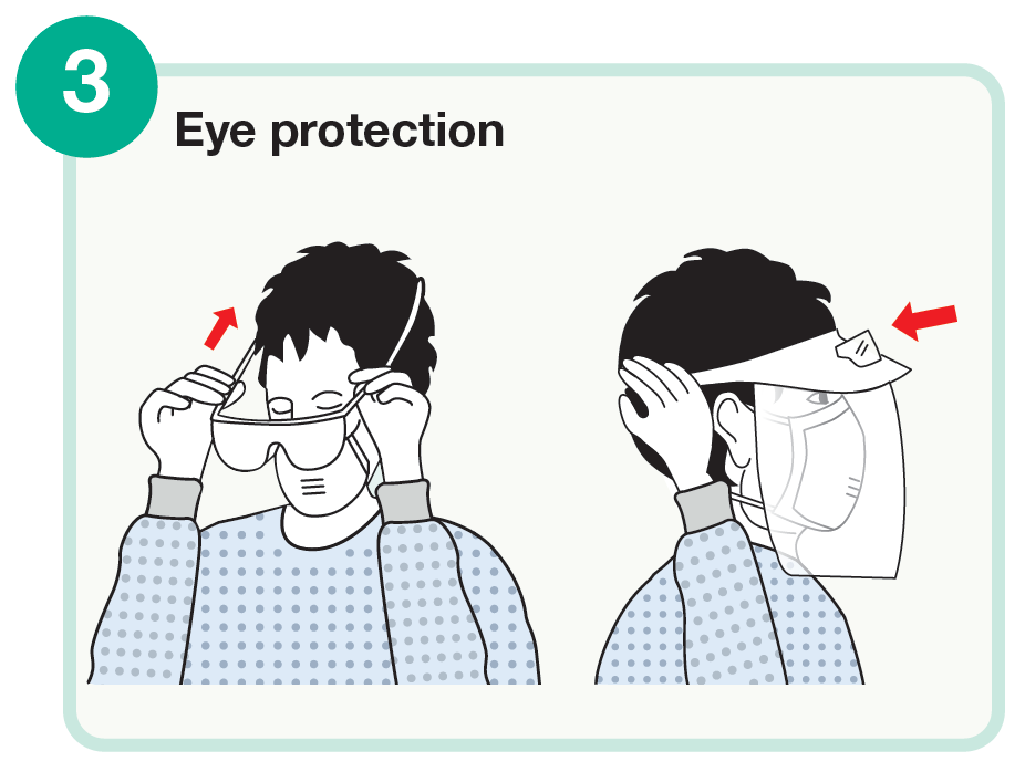 nurse donning eye protection